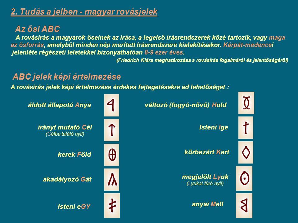 2. Tudás a jelben - magyar rovásjelek Az ősi ABC A rovásírás a magyarok őseinek az írása, a legelső írásrendszerek közé tartozik, vagy maga az ősforrá