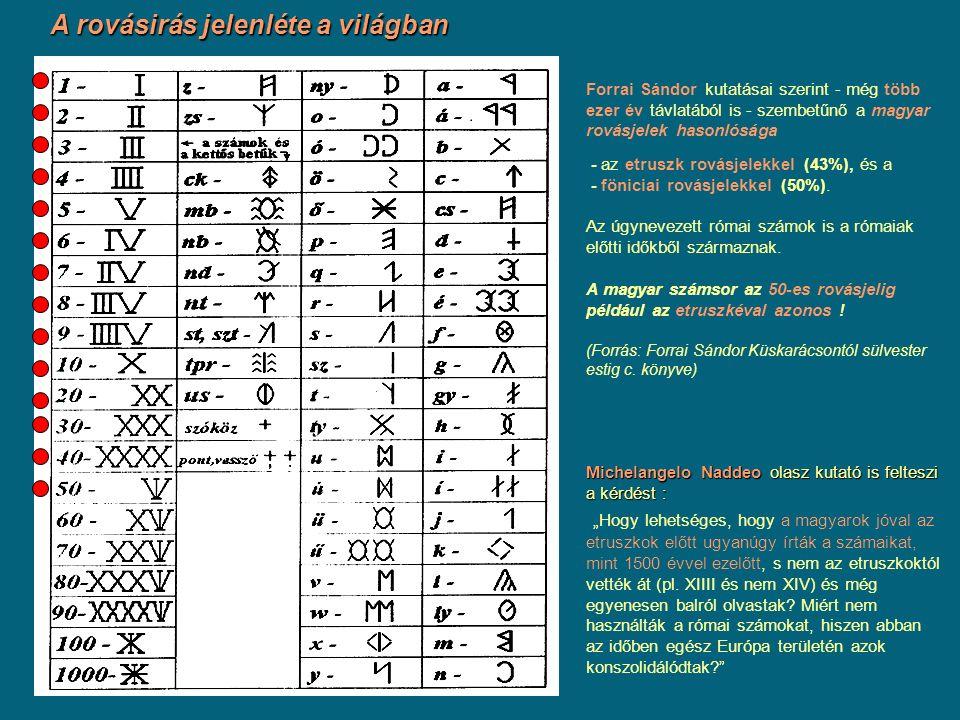 Forrai Sándor kutatásai szerint - még több ezer év távlatából is - szembetűnő a magyar rovásjelek hasonlósága - az etruszk rovásjelekkel (43%), és a -
