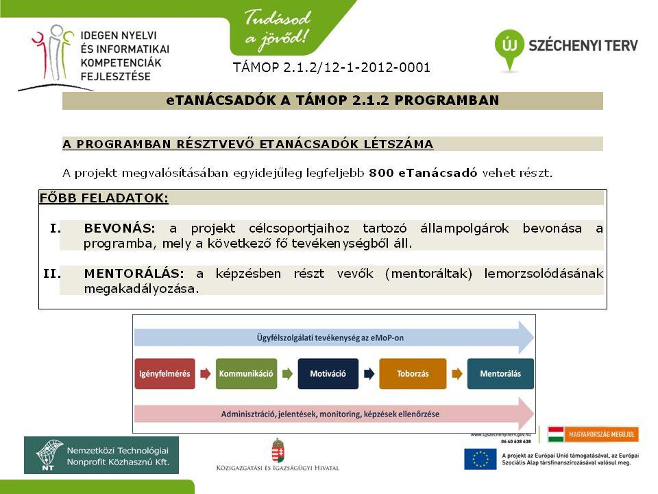 TÁMOP 2.1.2/12-1-2012-0001