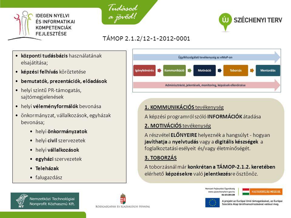központi tudásbázis használatának elsajátítása; képzési felhívás köröztetése bemutatók, prezentációk, előadások helyi szintű PR-támogatás, sajtómegjel