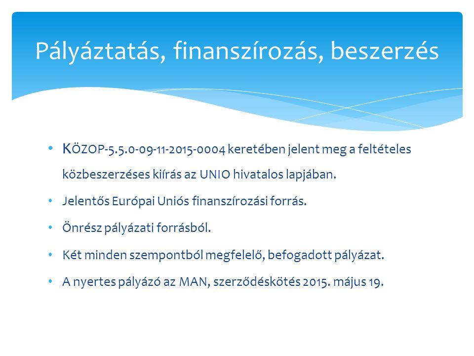 K ÖZOP-5.5.0-09-11-2015-0004 keretében jelent meg a feltételes közbeszerzéses kiírás az UNIO hivatalos lapjában.