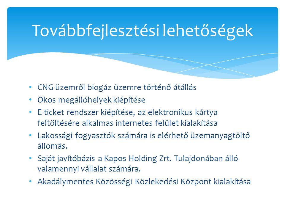 CNG üzemről biogáz üzemre történő átállás Okos megállóhelyek kiépítése E-ticket rendszer kiépítése, az elektronikus kártya feltöltésére alkalmas internetes felület kialakítása Lakossági fogyasztók számára is elérhető üzemanyagtöltő állomás.