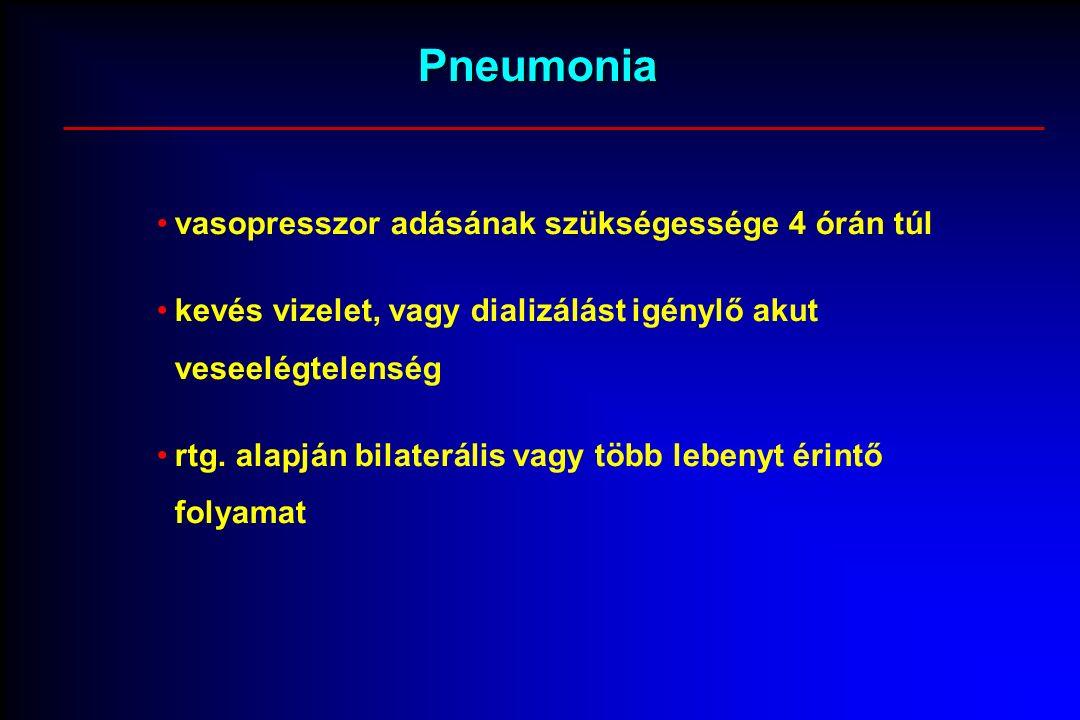 Pneumonia vasopresszor adásának szükségessége 4 órán túl kevés vizelet, vagy dializálást igénylő akut veseelégtelenség rtg.