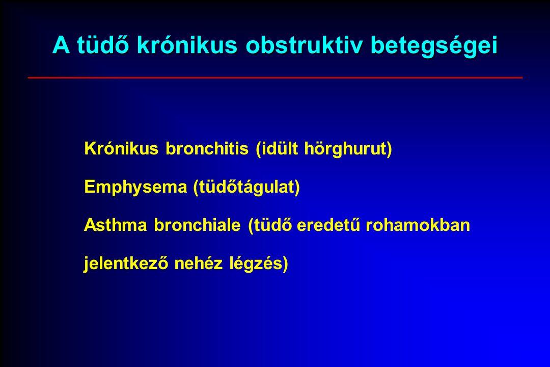 A tüdő krónikus obstruktiv betegségei Krónikus bronchitis (idült hörghurut) Emphysema (tüdőtágulat) Asthma bronchiale (tüdő eredetű rohamokban jelentkező nehéz légzés)