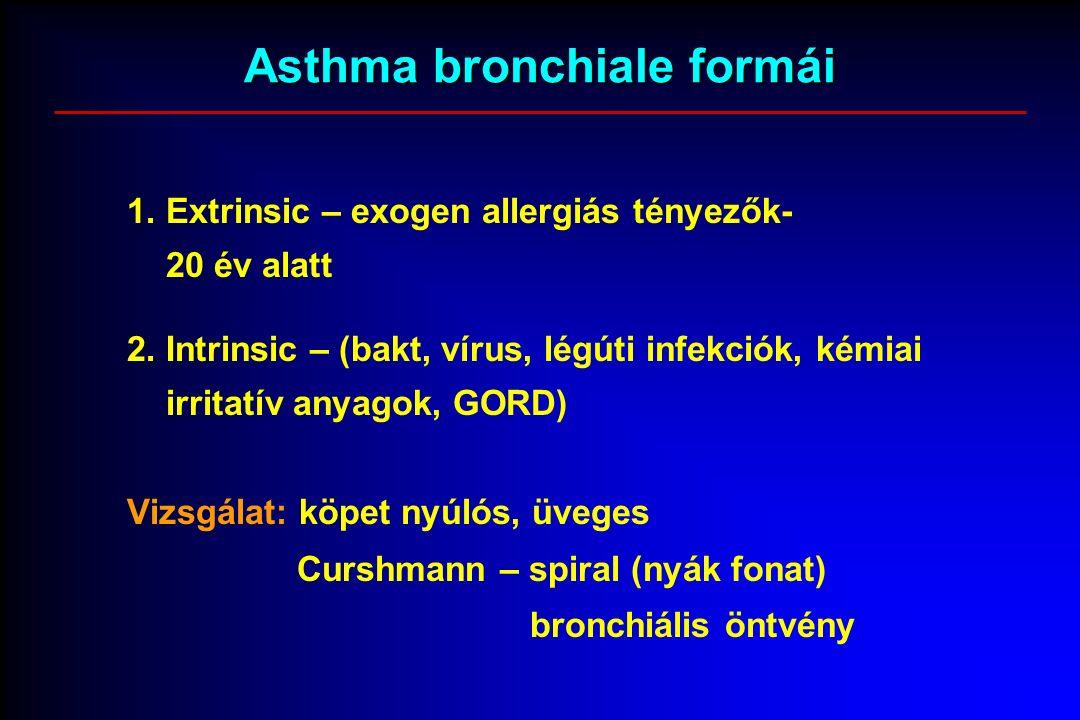 Asthma bronchiale formái 1. Extrinsic – exogen allergiás tényezők- 20 év alatt 2.