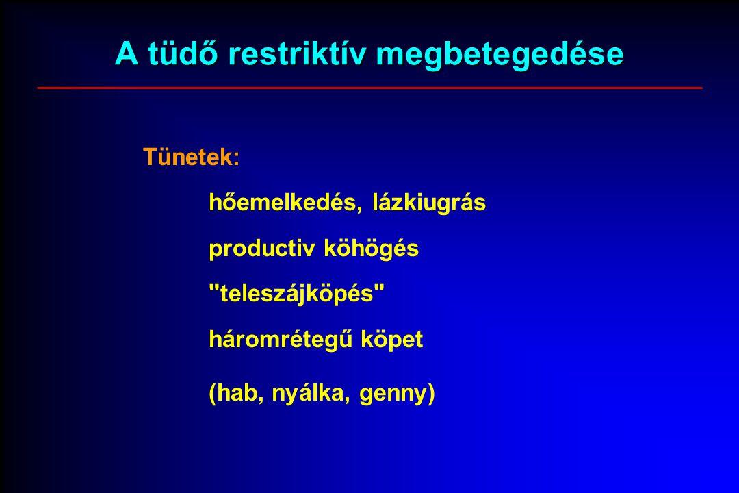 A tüdő restriktív megbetegedése Tünetek: hőemelkedés, lázkiugrás productiv köhögés teleszájköpés háromrétegű köpet (hab, nyálka, genny)