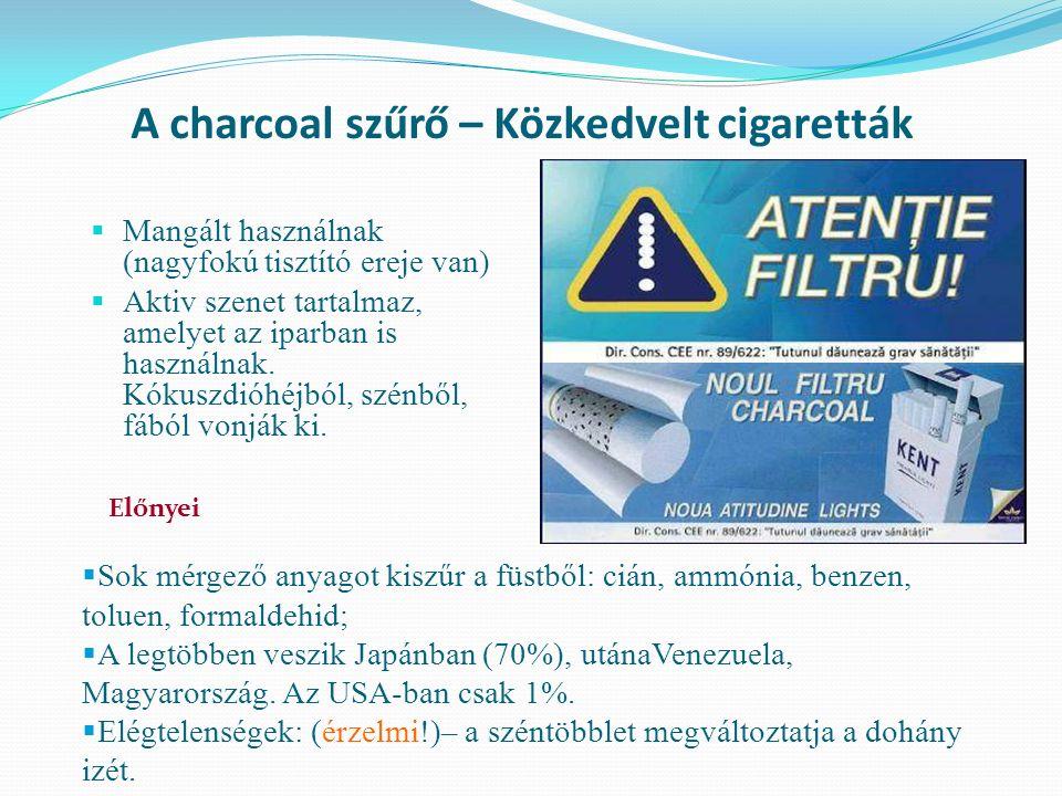 A charcoal szűrő – Közkedvelt cigaretták  Mangált használnak (nagyfokú tisztító ereje van)  Aktiv szenet tartalmaz, amelyet az iparban is használnak.