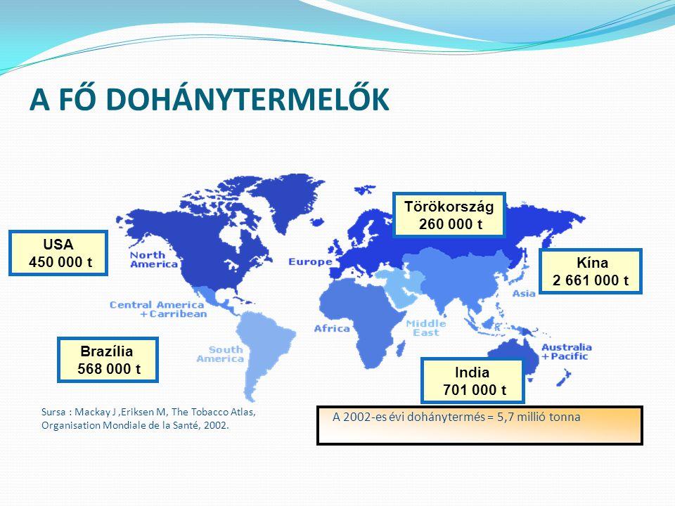 A FŐ DOHÁNYTERMELŐK Kína 2 661 000 t Törökország 260 000 t USA 450 000 t Brazília 568 000 t India 701 000 t Sursa : Mackay J,Eriksen M, The Tobacco Atlas, Organisation Mondiale de la Santé, 2002.