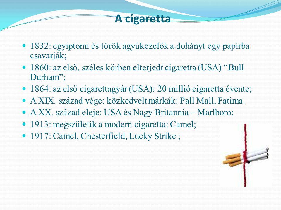 A cigaretta 1832: egyiptomi és török ágyúkezelők a dohányt egy papírba csavarják; 1860: az első, széles körben elterjedt cigaretta (USA) Bull Durham ; 1864: az első cigarettagyár (USA): 20 millió cigaretta évente; A XIX.