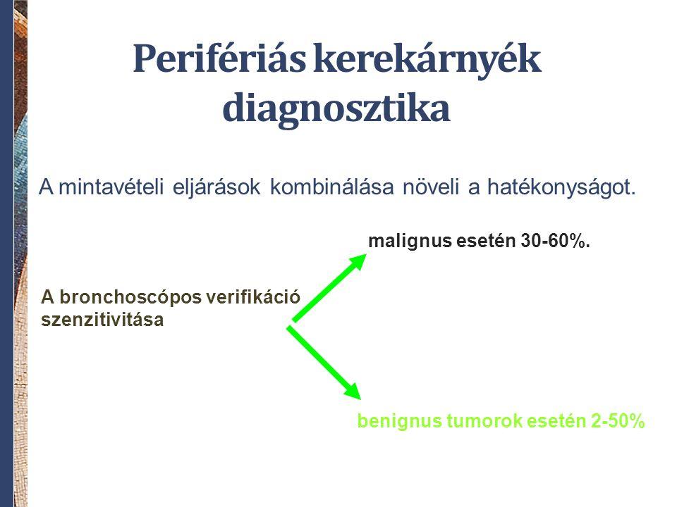 A mintavételi eljárások kombinálása növeli a hatékonyságot. malignus esetén 30-60%. benignus tumorok esetén 2-50% A bronchoscópos verifikáció szenziti
