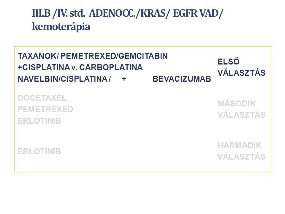 III.B /IV. std. ADENOCC./KRAS/ EGFR VAD/ kemoterápia TAXANOK/ PEMETREXED/GEMCITABIN +CISPLATINA v. CARBOPLATINA NAVELBIN/CISPLATINA / + BEVACIZUMAB EL