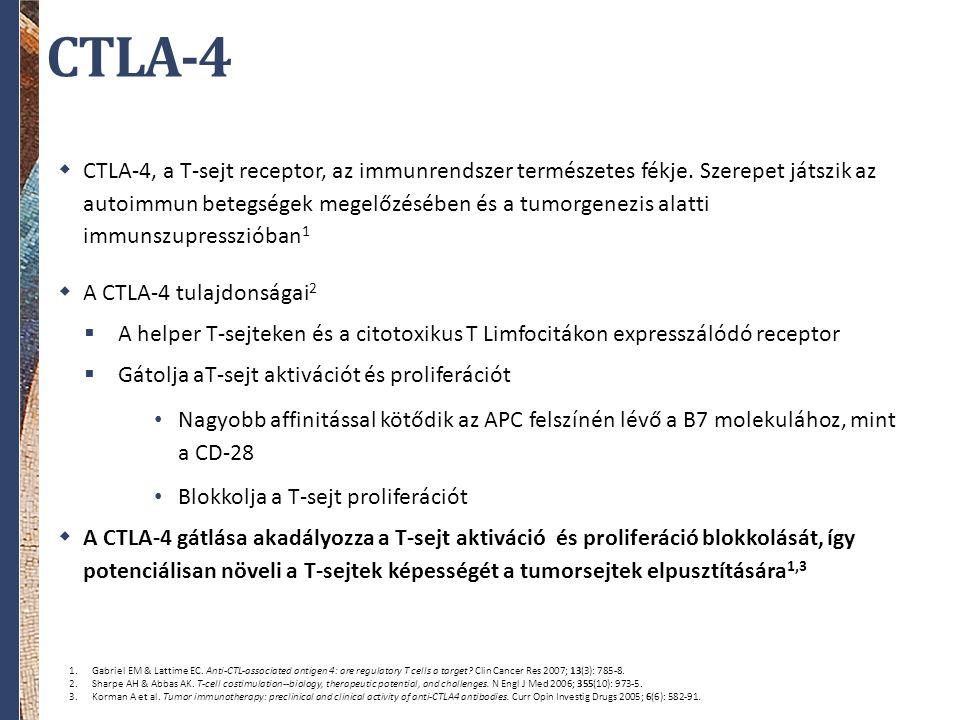 CTLA-4  CTLA-4, a T-sejt receptor, az immunrendszer természetes fékje. Szerepet játszik az autoimmun betegségek megelőzésében és a tumorgenezis alatt