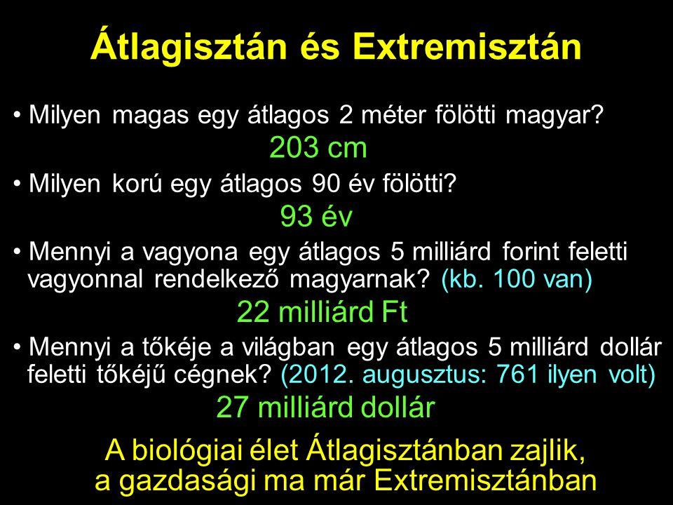 Átlagisztán és Extremisztán Milyen magas egy átlagos 2 méter fölötti magyar.