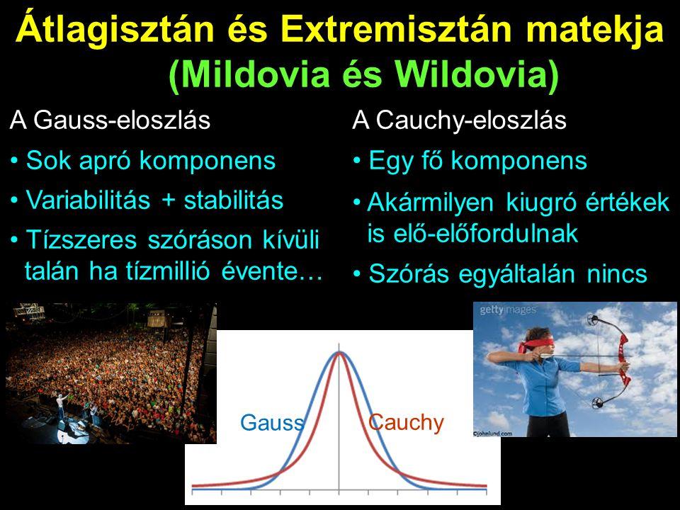 A Gauss-eloszlás Sok apró komponens Variabilitás + stabilitás Tízszeres szóráson kívüli talán ha tízmillió évente… Gauss Cauchy A Cauchy-eloszlás Egy fő komponens Akármilyen kiugró értékek is elő-előfordulnak Szórás egyáltalán nincs Átlagisztán és Extremisztán matekja (Mildovia és Wildovia)