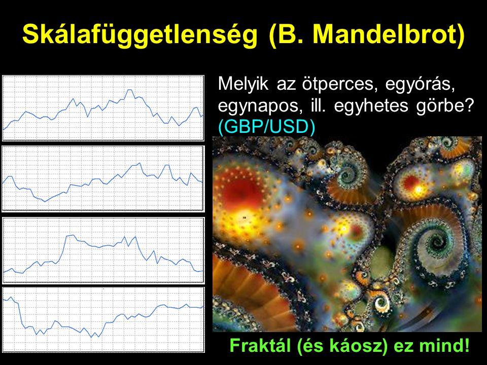 Skálafüggetlenség (B. Mandelbrot) Melyik az ötperces, egyórás, egynapos, ill.