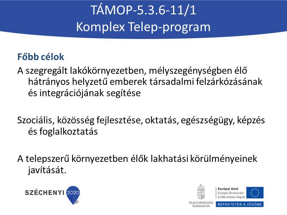 TÁMOP-5.3.6-11/1 Komplex Telep-program Főbb célok A szegregált lakókörnyezetben, mélyszegénységben élő hátrányos helyzetű emberek társadalmi felzárkóz