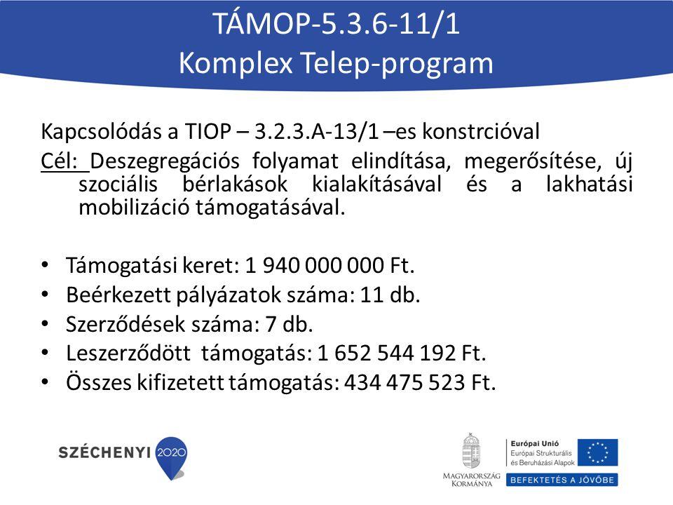 TIOP – 3.2.3.A-13/1 indikátorai Indikátor neveMértékegységTervérték Felújított lakások számadb65 A lakhatási beruházás során érintett személyek számafő435 Felújított lakások nettó alapterületem22979,3 Felújított lakóépületek számadb13 Felújított lakóépületek nettó alapterületem22261,5 A lakhatási beruházással érintett családok számadb113 Új építésű szociális bérlakások számadb36