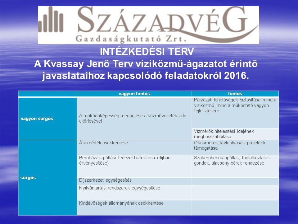 INTÉZKEDÉSI TERV A Kvassay Jenő Terv víziközmű-ágazatot érintő javaslataihoz kapcsolódó feladatokról 2016.
