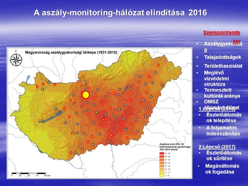 A aszály-monitoring-hálózat elindítása 2016 Aszálygyakorisá g Talajadottságok Területhasználat Meglévő vízvédelmi struktúra Termesztett kultúrák aránya OMSZ állomáshálózat Szempontrends zer 1.Lépcső (2016) Észlelőállomás ok telepítése 2.Lépcső (2017) Észlelőállomás ok sűrítése Magánállomás ok fogadása A folyamatos indexszámítás