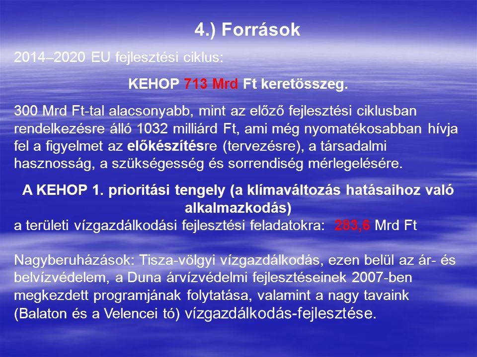 4.) Források 2014–2020 EU fejlesztési ciklus: KEHOP 713 Mrd Ft keretösszeg. 300 Mrd Ft-tal alacsonyabb, mint az előző fejlesztési ciklusban rendelkezé
