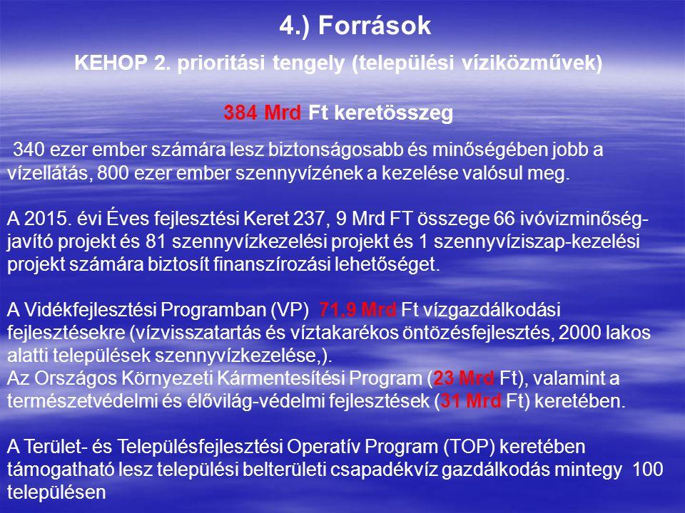 4.) Források KEHOP 2. prioritási tengely (települési víziközművek) 384 Mrd Ft keretösszeg 340 ezer ember számára lesz biztonságosabb és minőségében jo