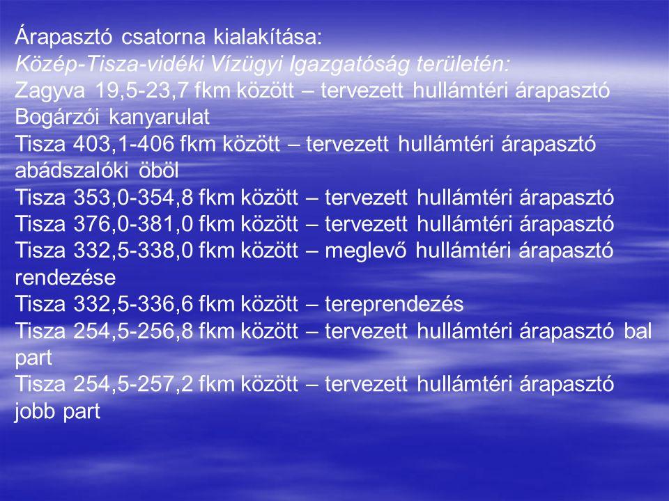 Árapasztó csatorna kialakítása: Közép-Tisza-vidéki Vízügyi Igazgatóság területén: Zagyva 19,5-23,7 fkm között – tervezett hullámtéri árapasztó Bogárzói kanyarulat Tisza 403,1-406 fkm között – tervezett hullámtéri árapasztó abádszalóki öböl Tisza 353,0-354,8 fkm között – tervezett hullámtéri árapasztó Tisza 376,0-381,0 fkm között – tervezett hullámtéri árapasztó Tisza 332,5-338,0 fkm között – meglevő hullámtéri árapasztó rendezése Tisza 332,5-336,6 fkm között – tereprendezés Tisza 254,5-256,8 fkm között – tervezett hullámtéri árapasztó bal part Tisza 254,5-257,2 fkm között – tervezett hullámtéri árapasztó jobb part