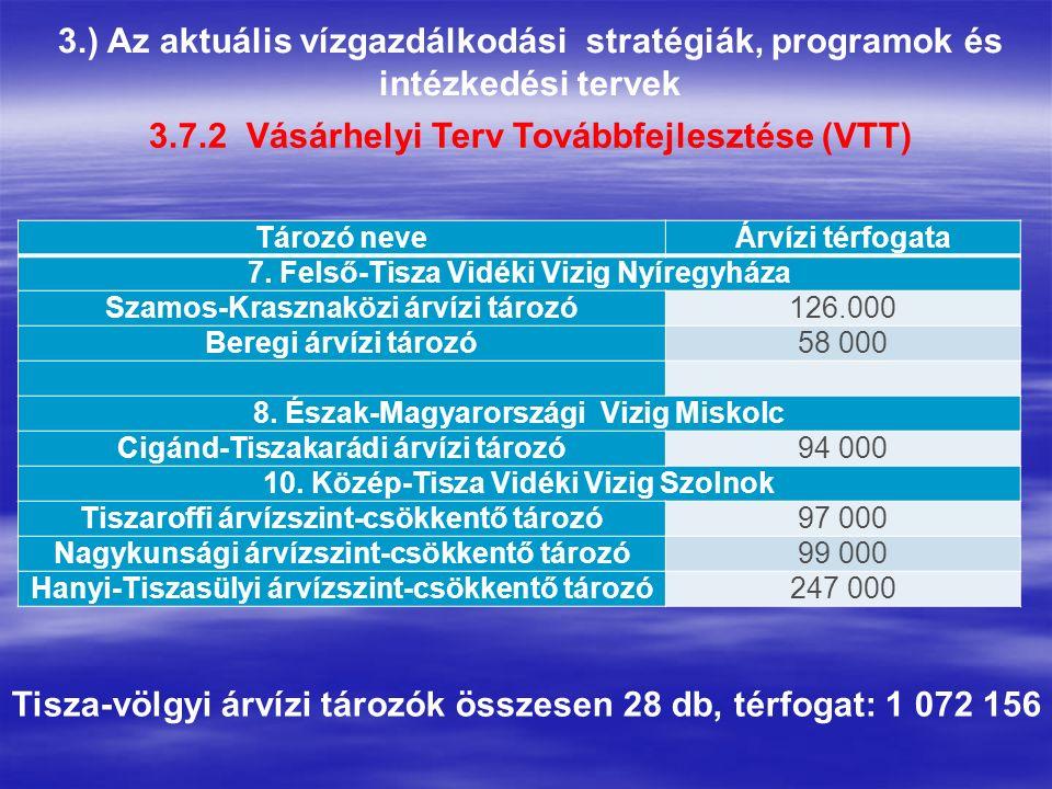 3.) Az aktuális vízgazdálkodási stratégiák, programok és intézkedési tervek Tározó neveÁrvízi térfogata 7. Felső-Tisza Vidéki Vizig Nyíregyháza Szamos