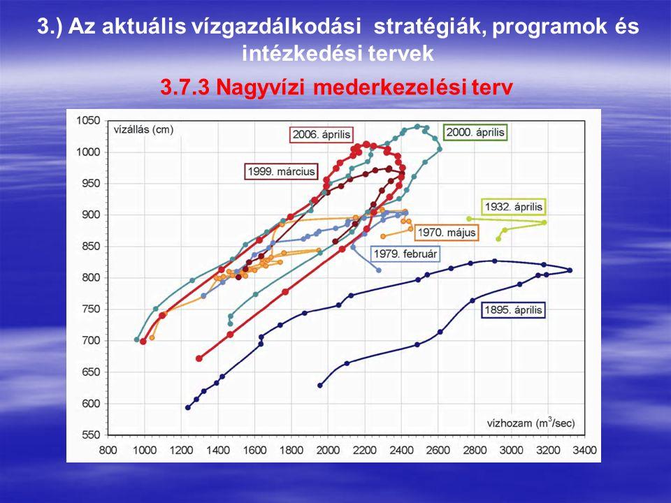 3.) Az aktuális vízgazdálkodási stratégiák, programok és intézkedési tervek 3.7.3 Nagyvízi mederkezelési terv