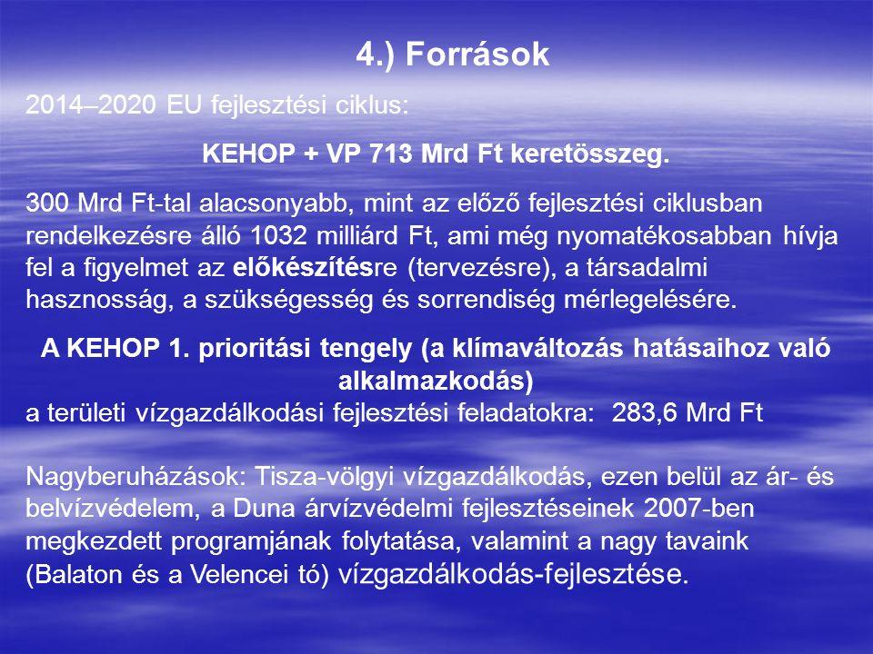 4.) Források 2014–2020 EU fejlesztési ciklus: KEHOP + VP 713 Mrd Ft keretösszeg. 300 Mrd Ft-tal alacsonyabb, mint az előző fejlesztési ciklusban rende