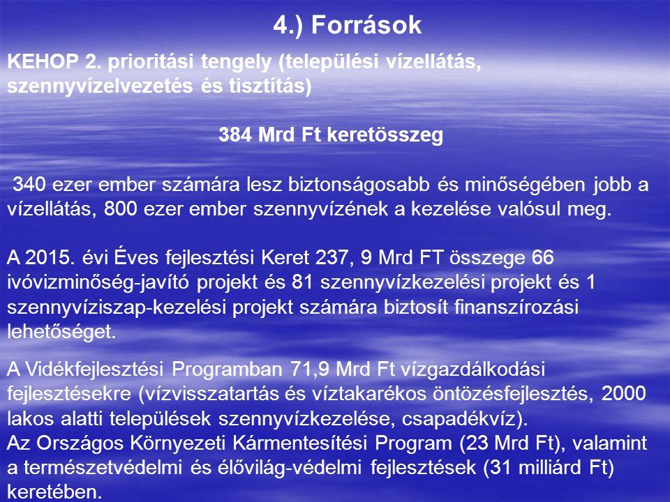 4.) Források KEHOP 2. prioritási tengely (települési vízellátás, szennyvízelvezetés és tisztítás) 384 Mrd Ft keretösszeg 340 ezer ember számára lesz b