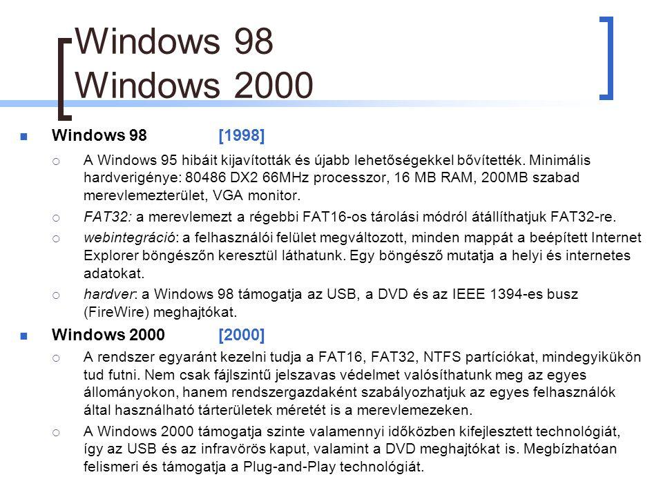Windows 98 Windows 2000 Windows 98[1998]  A Windows 95 hibáit kijavították és újabb lehetőségekkel bővítették.