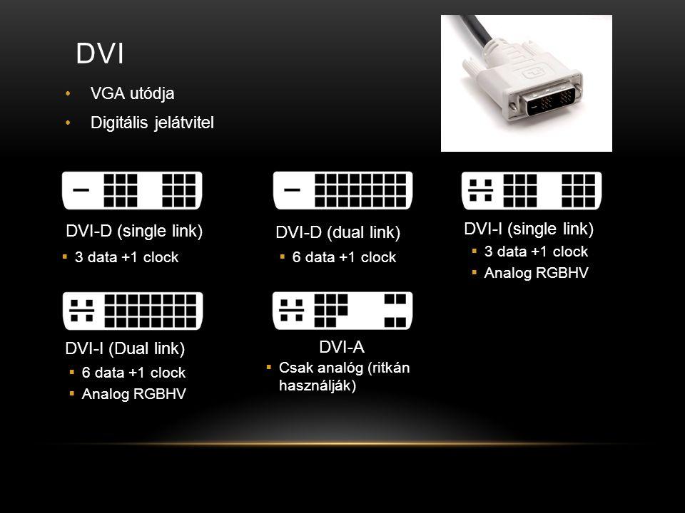 DVI VGA utódja Digitális jelátvitel  3 data +1 clock  Analog RGBHV  6 data +1 clock  Analog RGBHV  3 data +1 clock  6 data +1 clock  Csak analóg (ritkán használják) DVI-D (single link) DVI-D (dual link) DVI-I (single link) DVI-I (Dual link) DVI-A