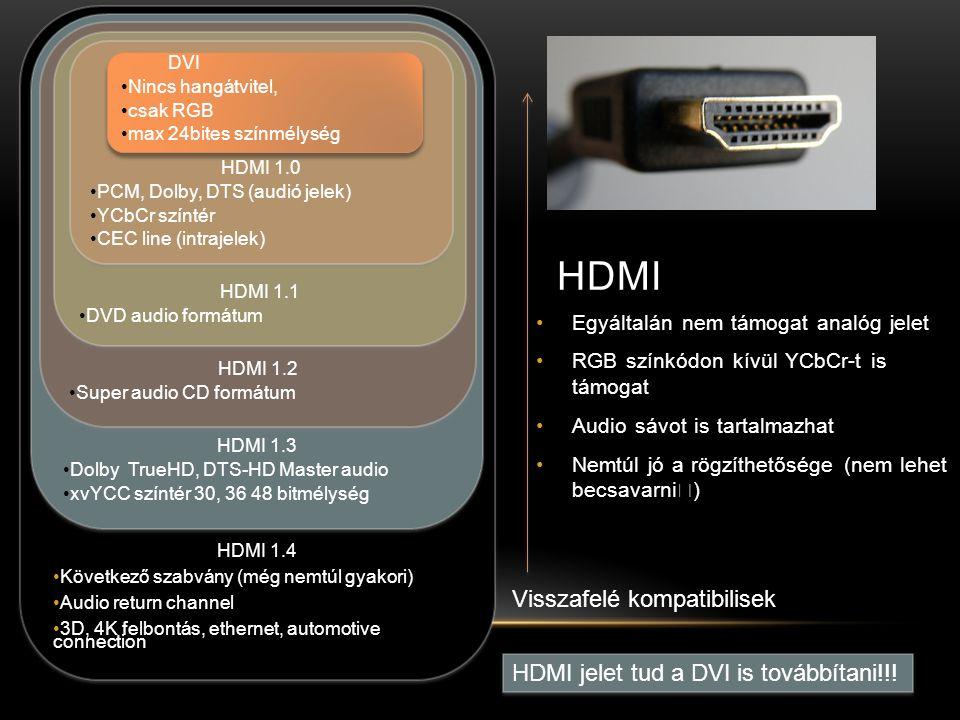 HDMI 1.4 Következő szabvány (még nemtúl gyakori) Audio return channel 3D, 4K felbontás, ethernet, automotive connection HDMI 1.4 Következő szabvány (még nemtúl gyakori) Audio return channel 3D, 4K felbontás, ethernet, automotive connection HDMI 1.3 Dolby TrueHD, DTS-HD Master audio xvYCC színtér 30, 36 48 bitmélység HDMI 1.3 Dolby TrueHD, DTS-HD Master audio xvYCC színtér 30, 36 48 bitmélység HDMI 1.2 Super audio CD formátum HDMI 1.2 Super audio CD formátum HDMI 1.1 DVD audio formátum HDMI 1.1 DVD audio formátum HDMI 1.0 PCM, Dolby, DTS (audió jelek) YCbCr színtér CEC line (intrajelek) HDMI 1.0 PCM, Dolby, DTS (audió jelek) YCbCr színtér CEC line (intrajelek) HDMI Egyáltalán nem támogat analóg jelet RGB színkódon kívül YCbCr-t is támogat Audio sávot is tartalmazhat Nemtúl jó a rögzíthetősége (nem lehet becsavarni) DVI Nincs hangátvitel, csak RGB max 24bites színmélység DVI Nincs hangátvitel, csak RGB max 24bites színmélység Visszafelé kompatibilisek HDMI jelet tud a DVI is továbbítani!!!