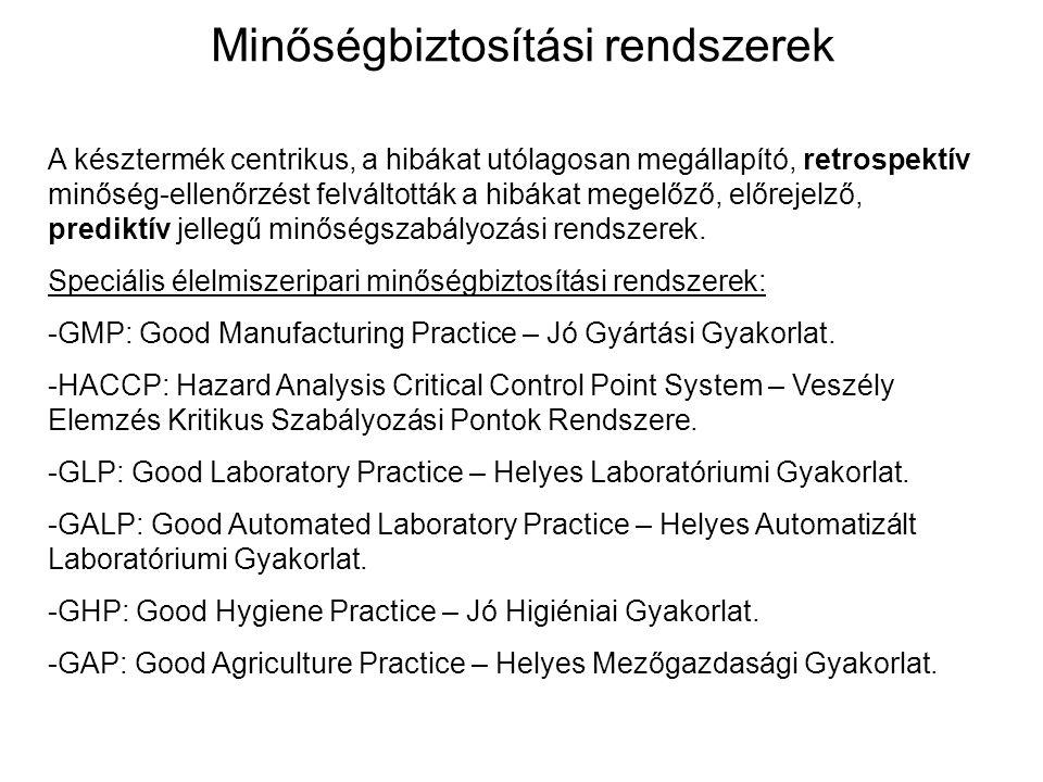 """Jó Higiéniai Gyakorlat - alkalmazásával a termék biztonságos mikrobiológiai állapotát kaphatjuk nyersanyagok mikroflorájának csökkentése Személyi higiénia –személyi és tárgyi feltételek biztosítása –oktatás –követelményeket/szabályokat rögzíteni kell Egészségi állapot –egészséges ember foglalkoztatható, –új belépőnek a munkaviszony létesítés előtt alkalmassági vizsgálaton kell részt venni, –""""Egészségügyi könyv Betegségek, sérülések –soron kívüli alkalmassági vizsgálat (torokgyulladás, hasmenés, váladékozó betegségek) –gyógyult állapot – orvosi igazolással –sérülés - kötéssel"""