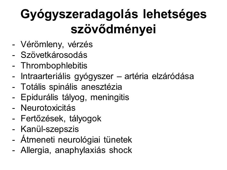 Gyógyszeradagolás lehetséges szövődményei -Vérömleny, vérzés -Szövetkárosodás -Thrombophlebitis -Intraarteriális gyógyszer – artéria elzáródása -Totális spinális anesztézia -Epidurális tályog, meningitis -Neurotoxicitás -Fertőzések, tályogok -Kanül-szepszis -Átmeneti neurológiai tünetek -Allergia, anaphylaxiás shock