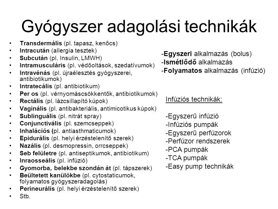 Gyógyszer adagolási technikák Transdermális (pl.
