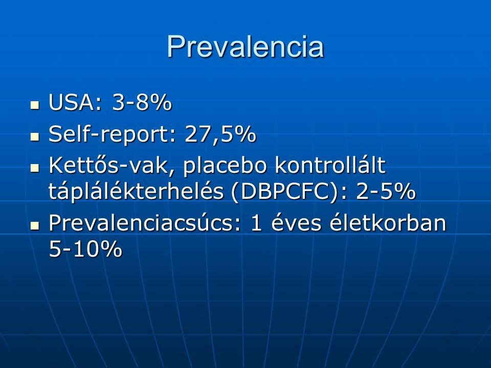 Prevalencia USA: 3-8% USA: 3-8% Self-report: 27,5% Self-report: 27,5% Kettős-vak, placebo kontrollált táplálékterhelés (DBPCFC): 2-5% Kettős-vak, placebo kontrollált táplálékterhelés (DBPCFC): 2-5% Prevalenciacsúcs: 1 éves életkorban 5-10% Prevalenciacsúcs: 1 éves életkorban 5-10%