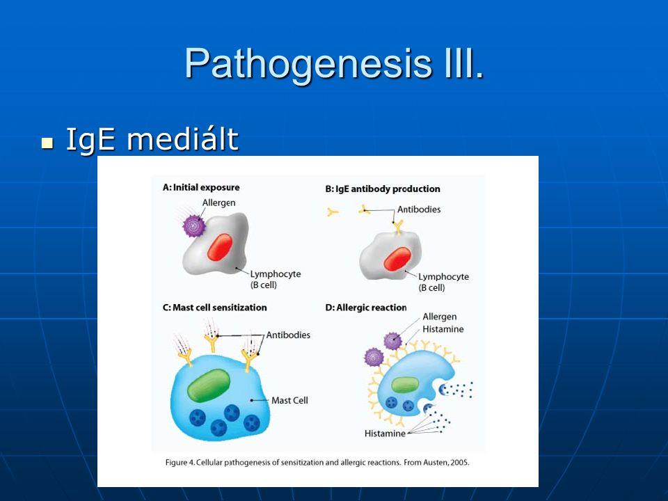 Pathogenesis IV.