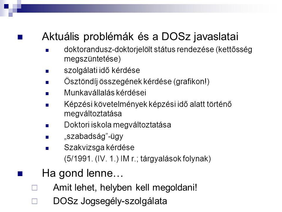 Aktuális problémák és a DOSz javaslatai doktorandusz-doktorjelölt státus rendezése (kettősség megszüntetése) szolgálati idő kérdése Ösztöndíj összegén