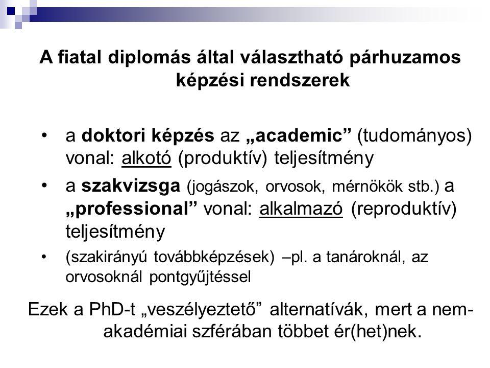 """A fiatal diplomás által választható párhuzamos képzési rendszerek a doktori képzés az """"academic (tudományos) vonal: alkotó (produktív) teljesítmény a szakvizsga (jogászok, orvosok, mérnökök stb.) a """"professional vonal: alkalmazó (reproduktív) teljesítmény (szakirányú továbbképzések) –pl."""