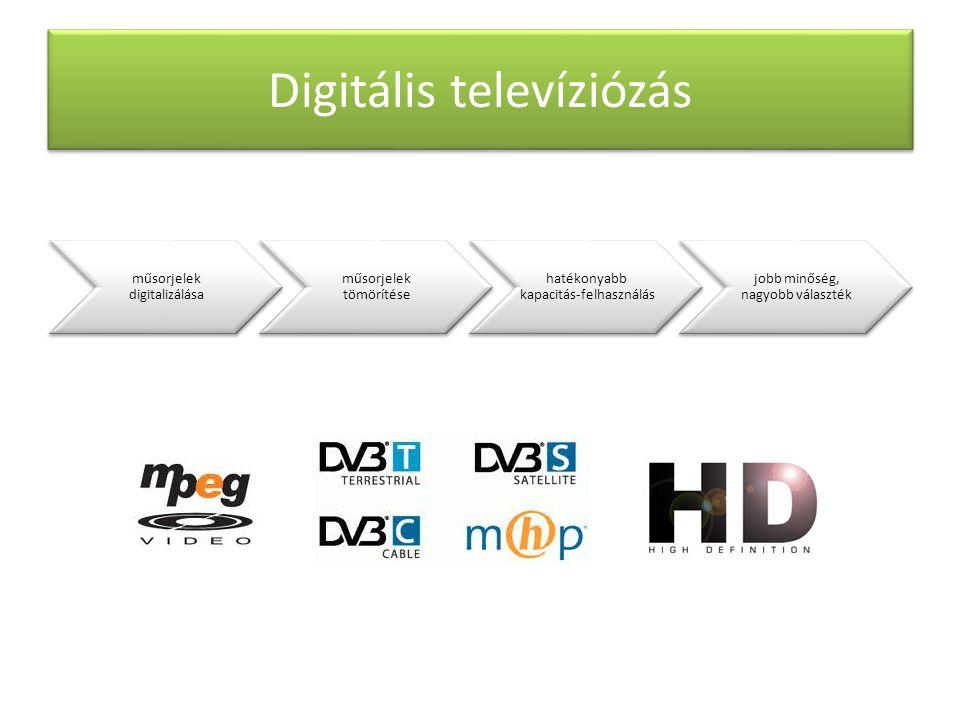 Digitális televíziózás műsorjelek digitalizálása műsorjelek tömörítése hatékonyabb kapacitás-felhasználás jobb minőség, nagyobb választék