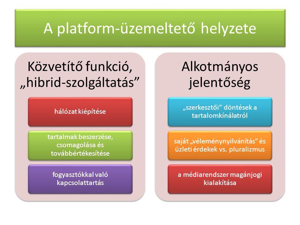 """Közvetítő funkció, """"hibrid-szolgáltatás hálózat kiépítése tartalmak beszerzése, csomagolása és továbbértékesítése fogyasztókkal való kapcsolattartás Alkotmányos jelentőség """"szerkesztői döntések a tartalomkínálatról saját """"véleménynyilvánítás és üzleti érdekek vs."""