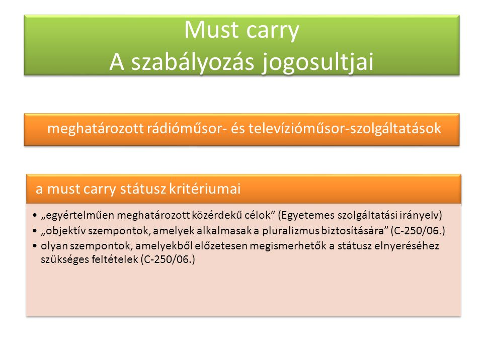 """Must carry A szabályozás jogosultjai meghatározott rádióműsor- és televízióműsor-szolgáltatások a must carry státusz kritériumai """"egyértelműen meghatározott közérdekű célok (Egyetemes szolgáltatási irányelv) """"objektív szempontok, amelyek alkalmasak a pluralizmus biztosítására (C-250/06.) olyan szempontok, amelyekből előzetesen megismerhetők a státusz elnyeréséhez szükséges feltételek (C-250/06.)"""