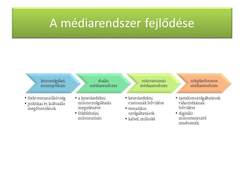A médiarendszer fejlődése közszolgálati monopólium frekvenciaszűkösség politikai és kulturális megfontolások duális médiarendszer a kereskedelmi műsorszolgáltatás megjelenése földfelszíni műsorszórás sokcsatornás médiarendszer kereskedelmi csatornák bővülése tematikus szolgáltatások kábel, műhold sokplatformos médiarendszer tartalomszolgáltatások választékának bővülése digitális műsorterjesztő rendszerek