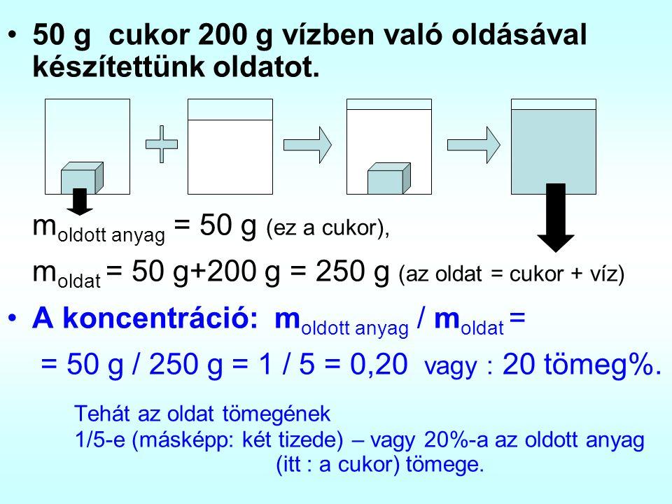 50 g cukor 200 g vízben való oldásával készítettünk oldatot. m oldott anyag = 50 g (ez a cukor), m oldat = 50 g+200 g = 250 g (az oldat = cukor + víz)