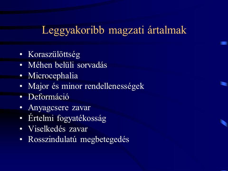 Leggyakoribb magzati ártalmak Koraszülöttség Méhen belüli sorvadás Microcephalia Major és minor rendellenességek Deformáció Anyagcsere zavar Értelmi fogyatékosság Viselkedés zavar Rosszindulatú megbetegedés