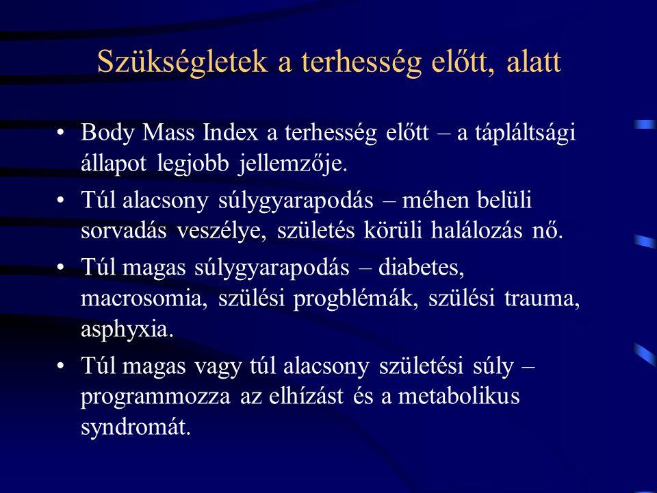 Szükségletek a terhesség előtt, alatt Body Mass Index a terhesség előtt – a tápláltsági állapot legjobb jellemzője. Túl alacsony súlygyarapodás – méhe