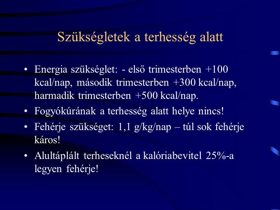Szükségletek a terhesség alatt Energia szükséglet: - első trimesterben +100 kcal/nap, második trimesterben +300 kcal/nap, harmadik trimesterben +500 k