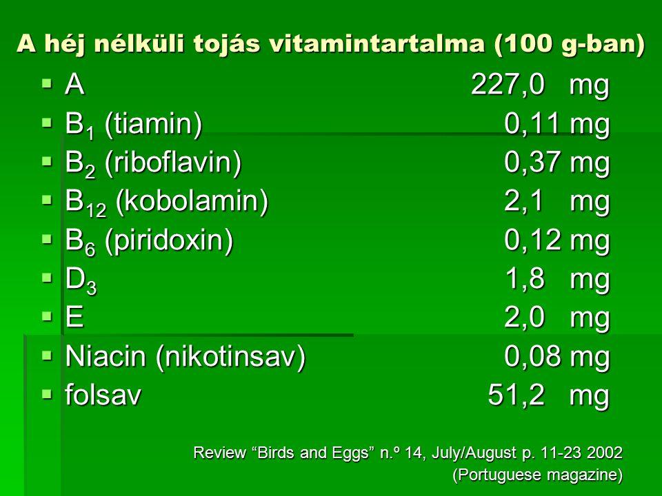 A héj nélküli tojás vitamintartalma (100 g-ban)  A227,0 mg  B 1 (tiamin)0,11 mg  B 2 (riboflavin)0,37 mg  B 12 (kobolamin)2,1 mg  B 6 (piridoxin)0,12 mg  D 3 1,8 mg  E2,0 mg  Niacin (nikotinsav)0,08 mg  folsav51,2 mg Review Birds and Eggs n.º 14, July/August p.