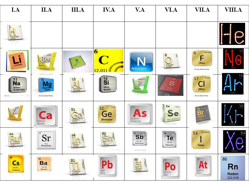 Fogalom 1.Fizikai tulajdonság megismerése Melyik tulajdonság fizikai: Égés, piros, gáz, mérgező, szublimál, 5 kg, éghető, párolgás, rozsdásodik, oldható, oldódás